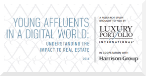 Luxury Portfolio White Paper